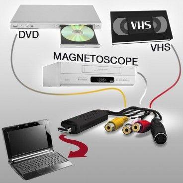 Convertisseur USB pour Numériser vos Cassettes VHS