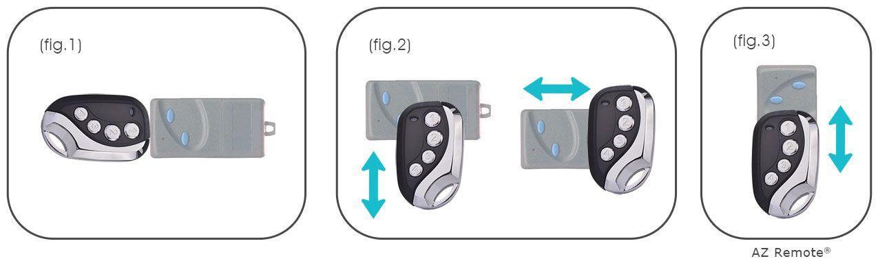 Notice Télécommande Copieuse Universelle AZ Remote® 433.92 Mhz pour Portail, Garages, Alarmes, Remote Control universel Duplicator pour Rolling Curtain, annoncé en tv, magasin par télévision, vu en tv, tv, télé-achat Groupon Lot pour Loto