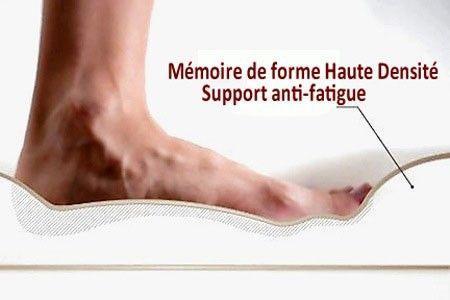 Tapis De Bain à Mémoire de Forme Ultra Confortable pour Salle-de-Bain GROUPON AMAZON