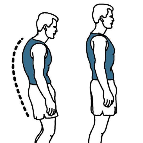 Soutien dos magnétique pour une meilleurs Confortisse Posture